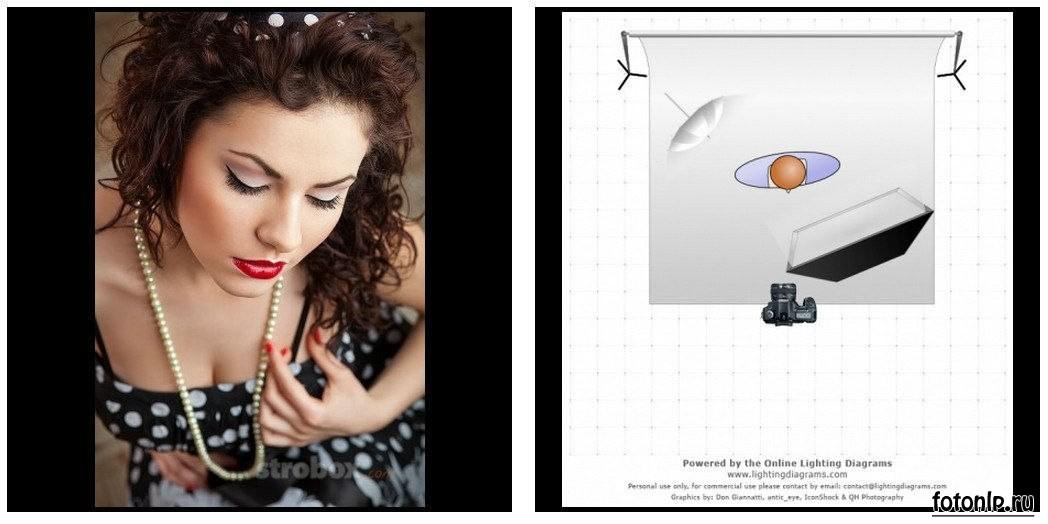 Схемы света для фотосессии в фотостудии - Фото №1103