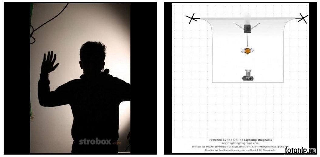 Схемы света для фотосессии в фотостудии - Фото №1118