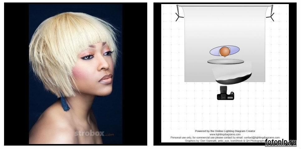 Схемы света для фотосессии в фотостудии - Фото №1098