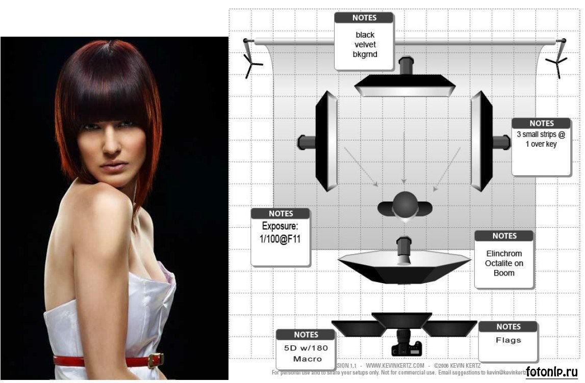 Схемы света для фотосессии в фотостудии - Фото №1100