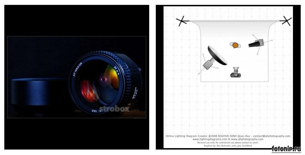 Схемы света для фотосессии в фотостудии - Фото №958