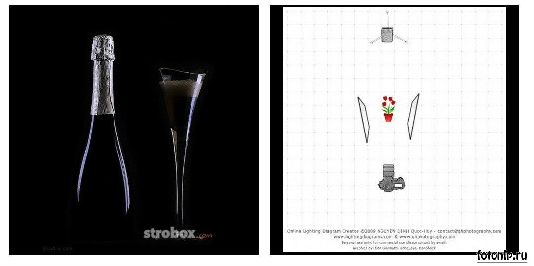 Схемы света для фотосессии в фотостудии - Фото №1014