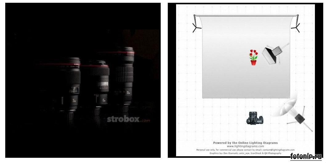 Схемы света для фотосессии в фотостудии - Фото №902