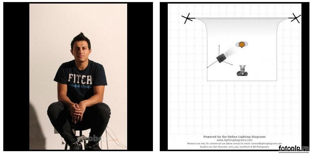 Схемы света для фотосессии в фотостудии - Фото №1120