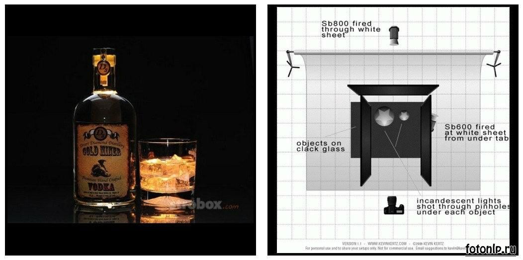 Схемы света для фотосессии в фотостудии - Фото №973