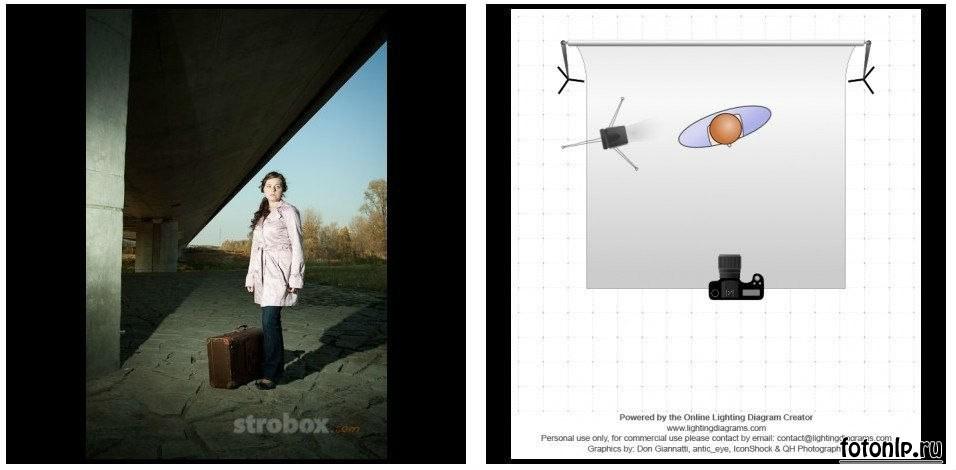 Схемы света для фотосессии в фотостудии - Фото №1048