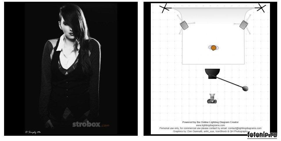 Схемы света для фотосессии в фотостудии - Фото №1038