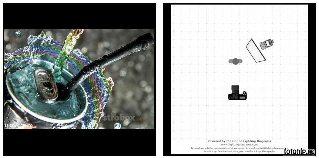 Схемы света для фотосессии в фотостудии - Фото №944