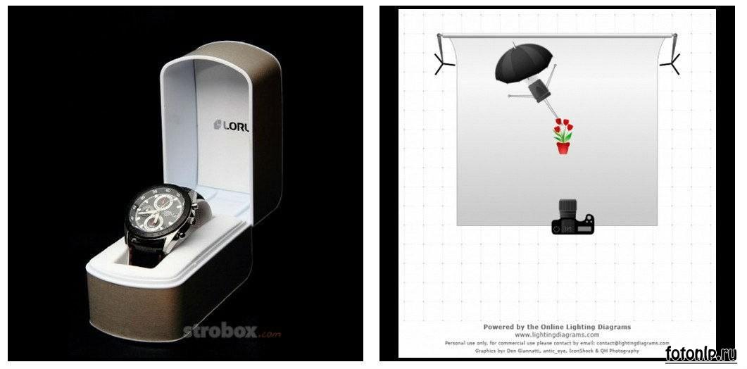 Схемы света для фотосессии в фотостудии - Фото №888
