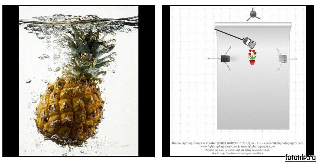 Схемы света для фотосессии в фотостудии - Фото №995
