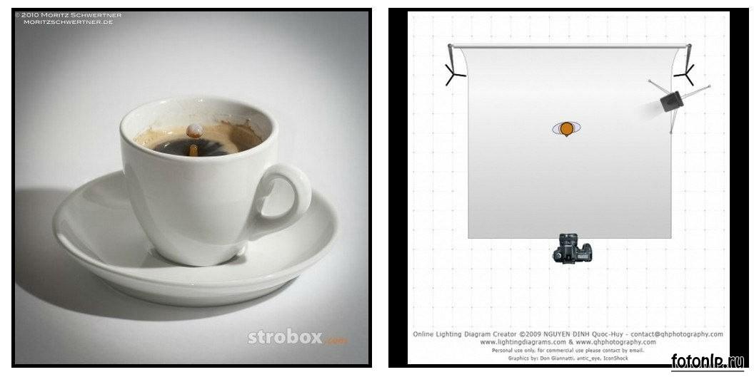 Схемы света для фотосессии в фотостудии - Фото №850
