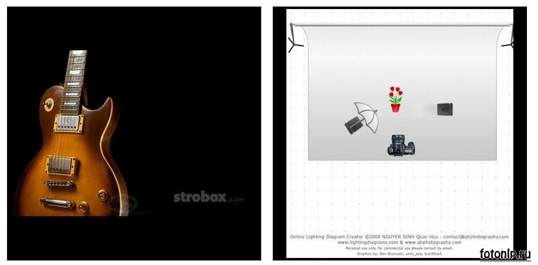 Схемы света для фотосессии в фотостудии - Фото №881