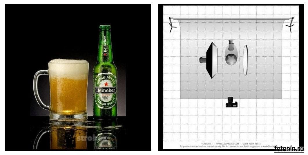 Схемы света для фотосессии в фотостудии - Фото №865