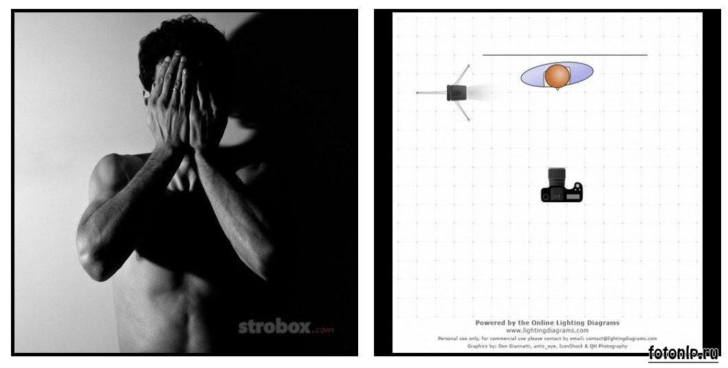 Схемы света для фотосессии в фотостудии - Фото №1075