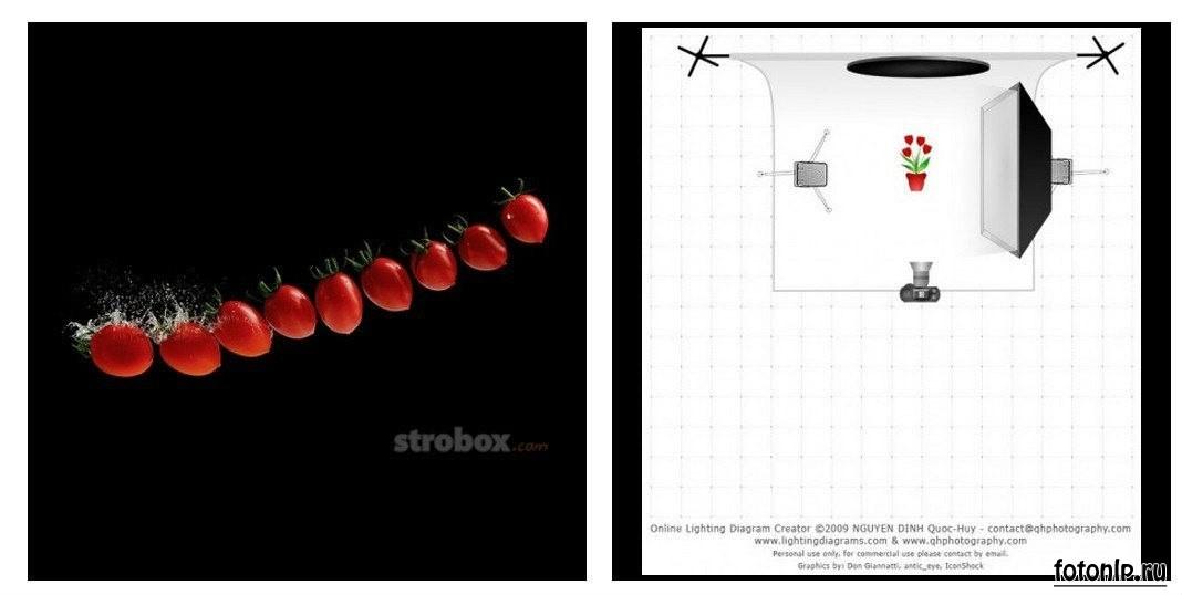 Схемы света для фотосессии в фотостудии - Фото №978