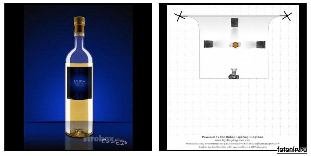 Схемы света для фотосессии в фотостудии - Фото №934