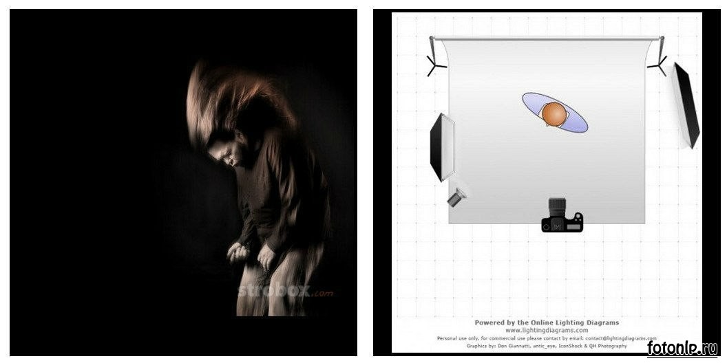 Схемы света для фотосессии в фотостудии - Фото №1044