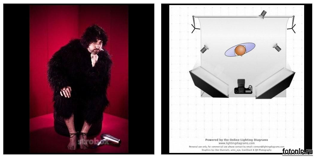 Схемы света для фотосессии в фотостудии - Фото №1101