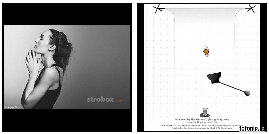 Схемы света для фотосессии в фотостудии - Фото №1062
