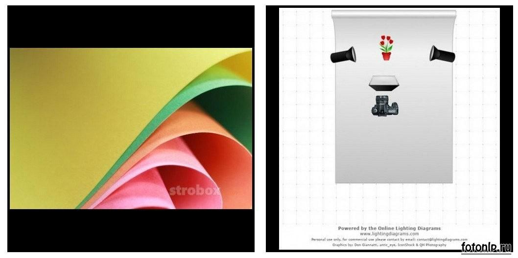 Схемы света для фотосессии в фотостудии - Фото №913
