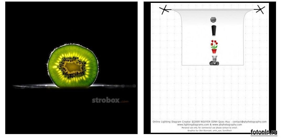 Схемы света для фотосессии в фотостудии - Фото №862
