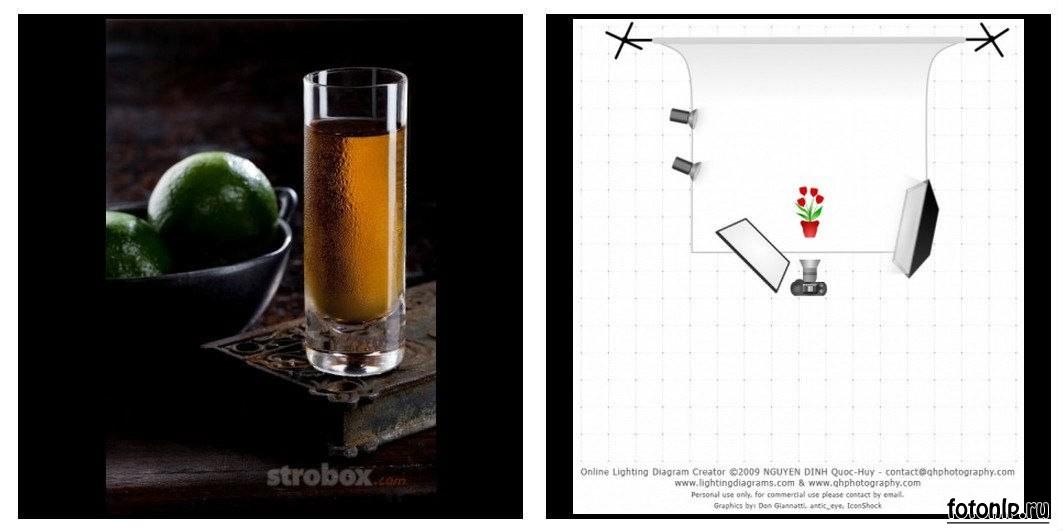 Схемы света для фотосессии в фотостудии - Фото №869