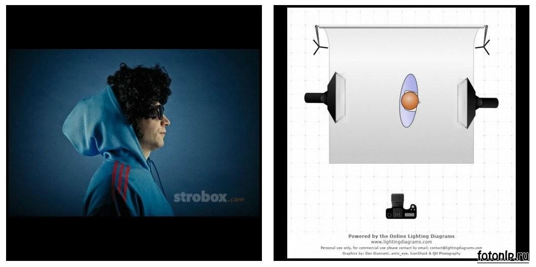Схемы света для фотосессии в фотостудии - Фото №1129