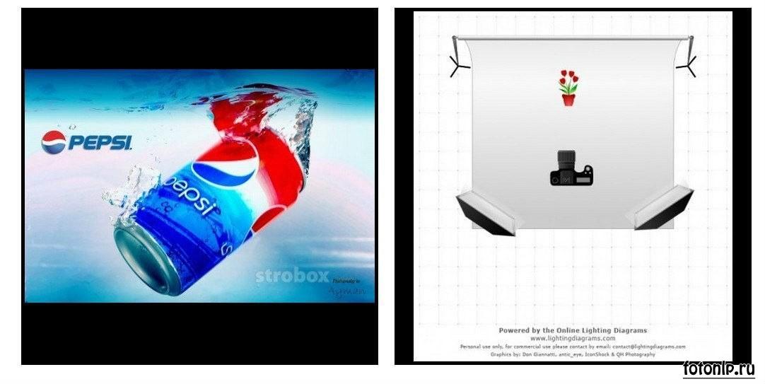 Схемы света для фотосессии в фотостудии - Фото №847