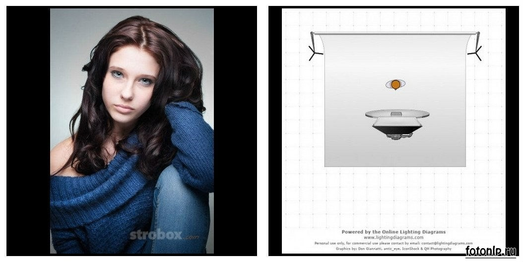 Схемы света для фотосессии в фотостудии - Фото №1134