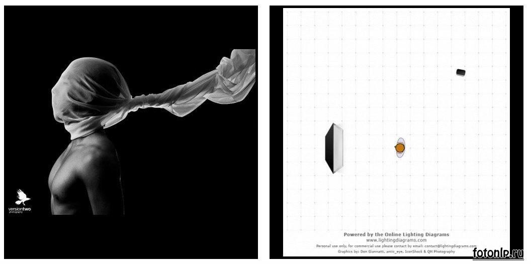 Схемы света для фотосессии в фотостудии - Фото №1067