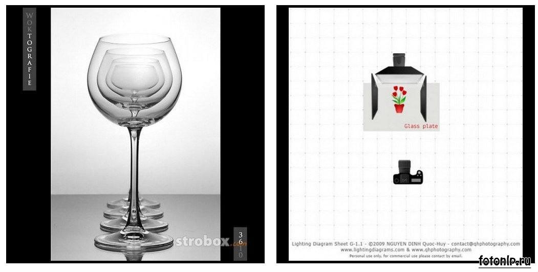 Схемы света для фотосессии в фотостудии - Фото №1004