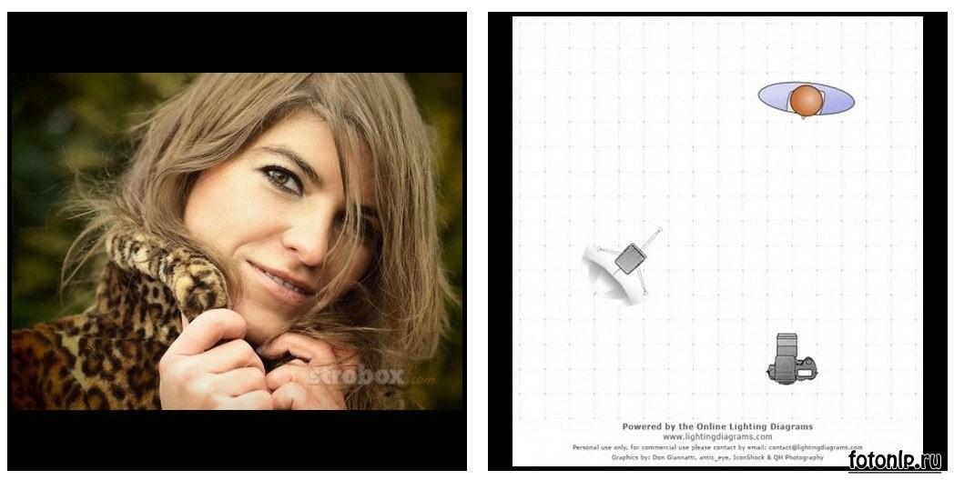Схемы света для фотосессии в фотостудии - Фото №1063