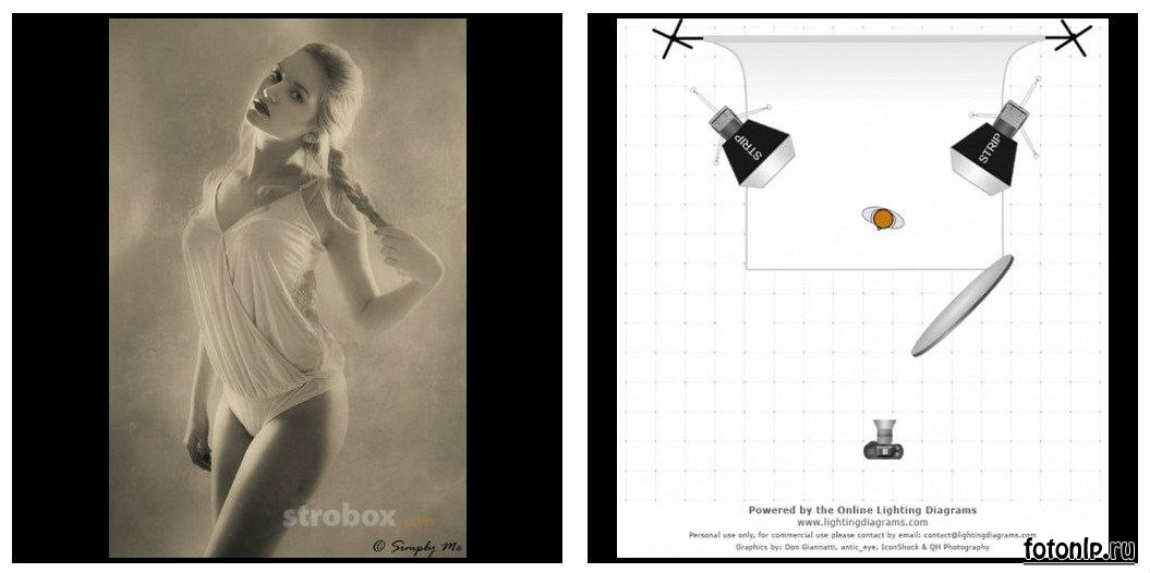 Схемы света для фотосессии в фотостудии - Фото №1124
