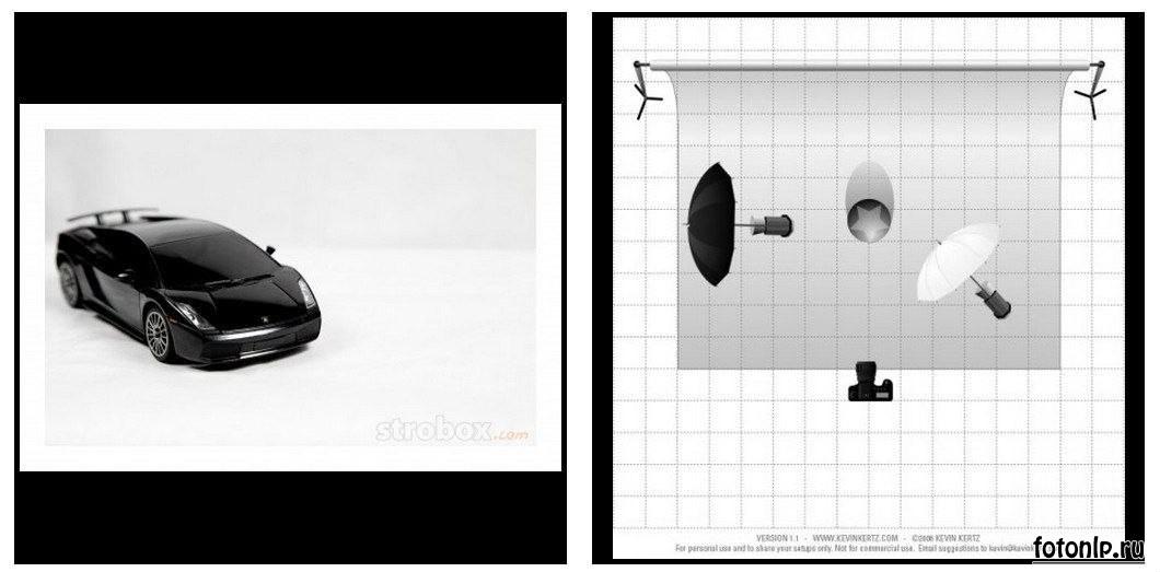 Схемы света для фотосессии в фотостудии - Фото №968