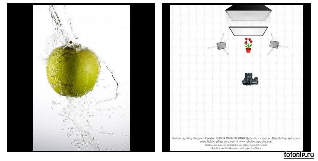 Схемы света для фотосессии в фотостудии - Фото №989