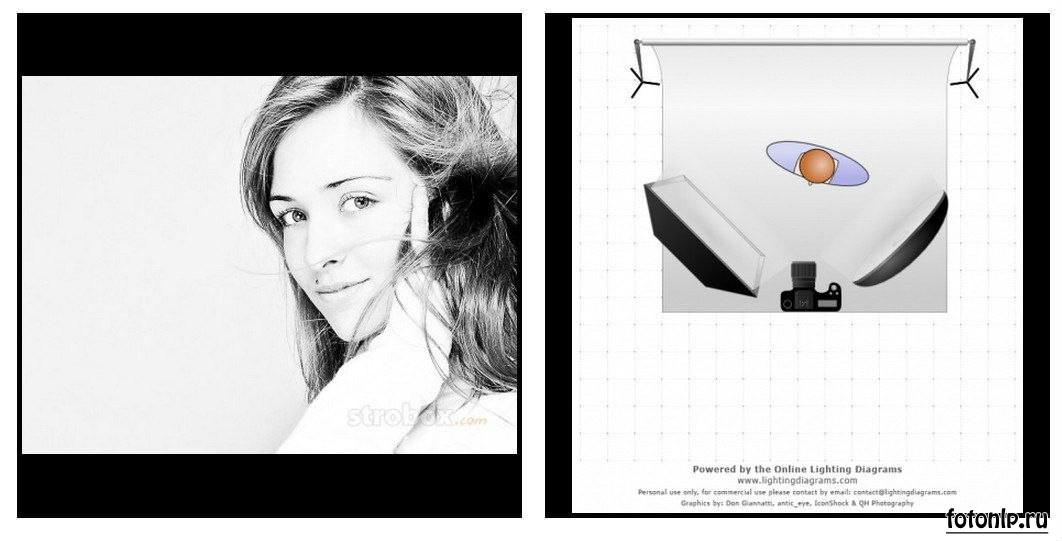 Схемы света для фотосессии в фотостудии - Фото №1082
