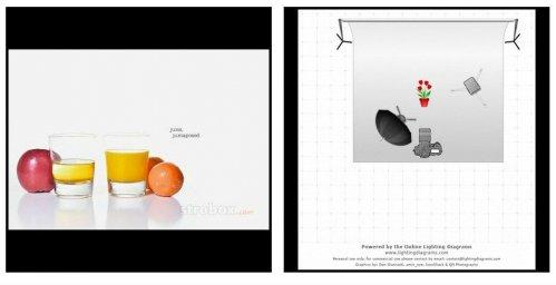 Схемы света для фотосессии в фотостудии - Фото №844