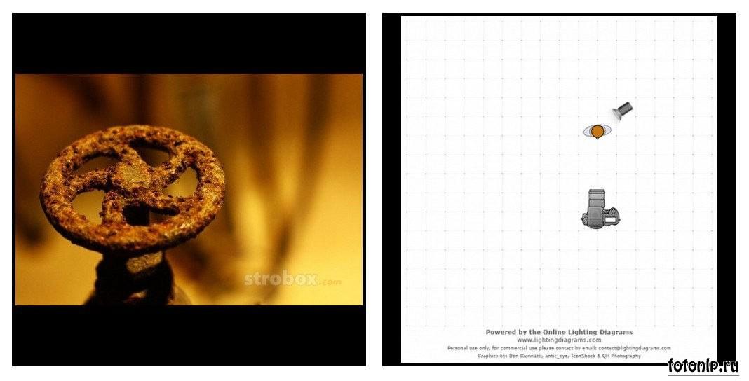 Схемы света для фотосессии в фотостудии - Фото №915