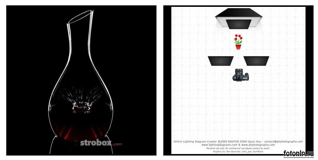 Схемы света для фотосессии в фотостудии - Фото №950