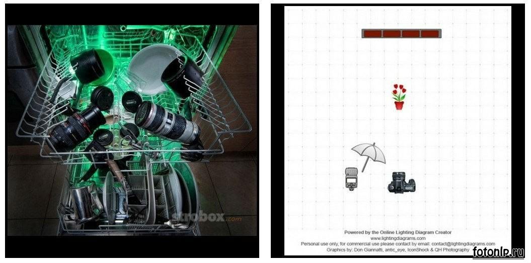 Схемы света для фотосессии в фотостудии - Фото №931