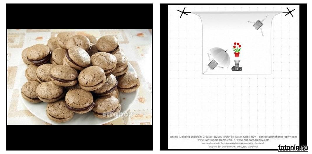 Схемы света для фотосессии в фотостудии - Фото №872