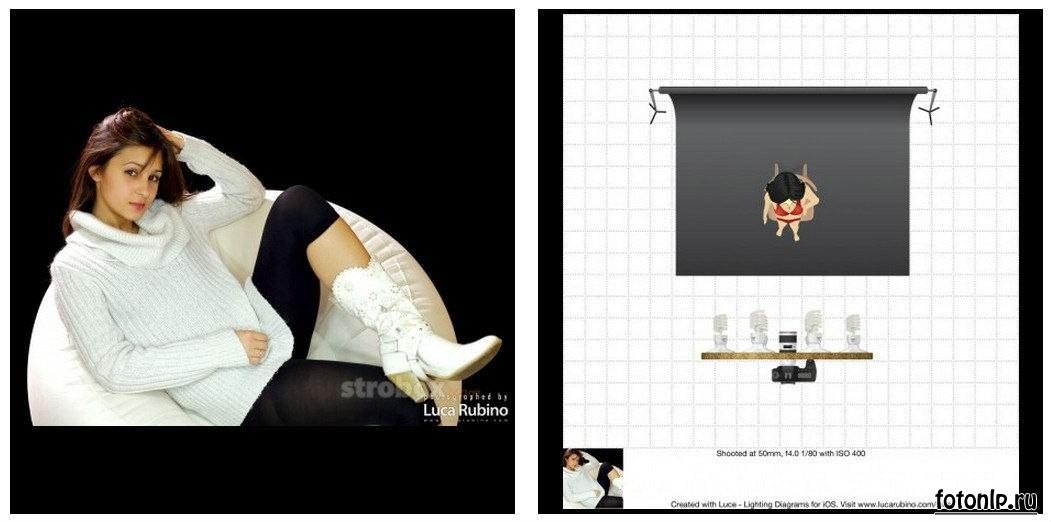 Схемы света для фотосессии в фотостудии - Фото №1104