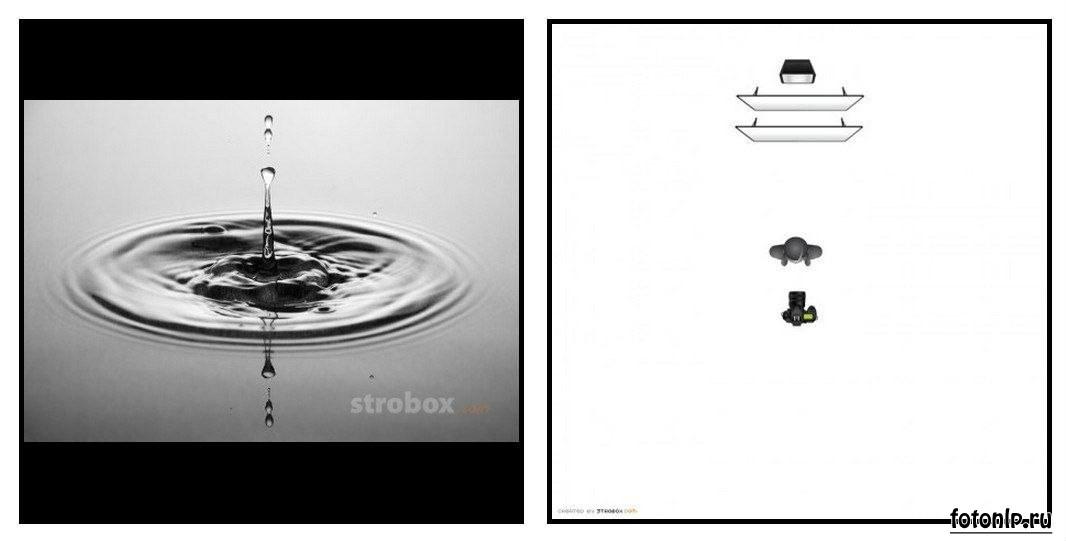 Схемы света для фотосессии в фотостудии - Фото №1007