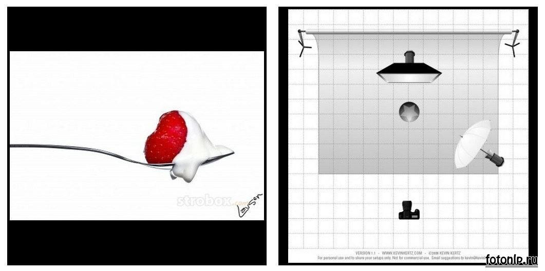 Схемы света для фотосессии в фотостудии - Фото №898