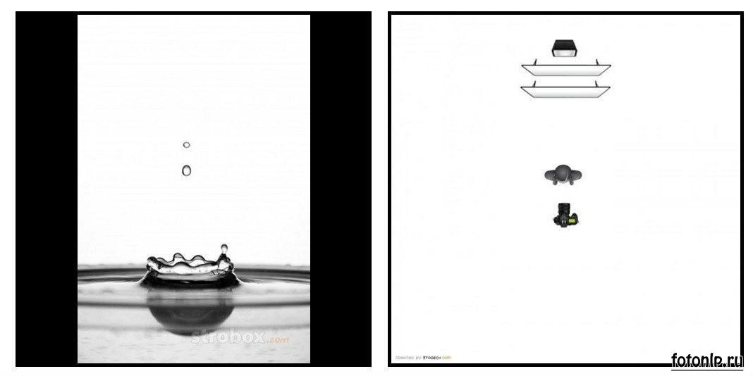 Схемы света для фотосессии в фотостудии - Фото №1010