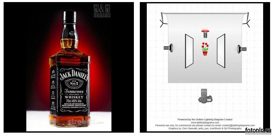 Схемы света для фотосессии в фотостудии - Фото №927