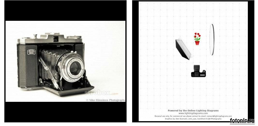 Схемы света для фотосессии в фотостудии - Фото №1013