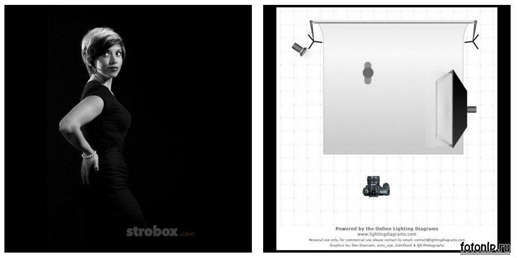 Схемы света для фотосессии в фотостудии - Фото №1135