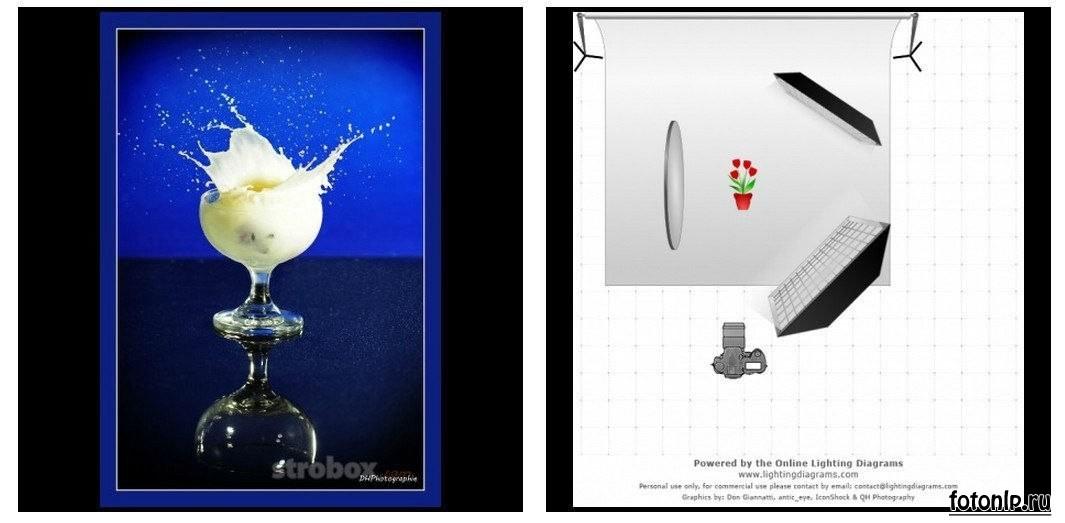 Схемы света для фотосессии в фотостудии - Фото №985