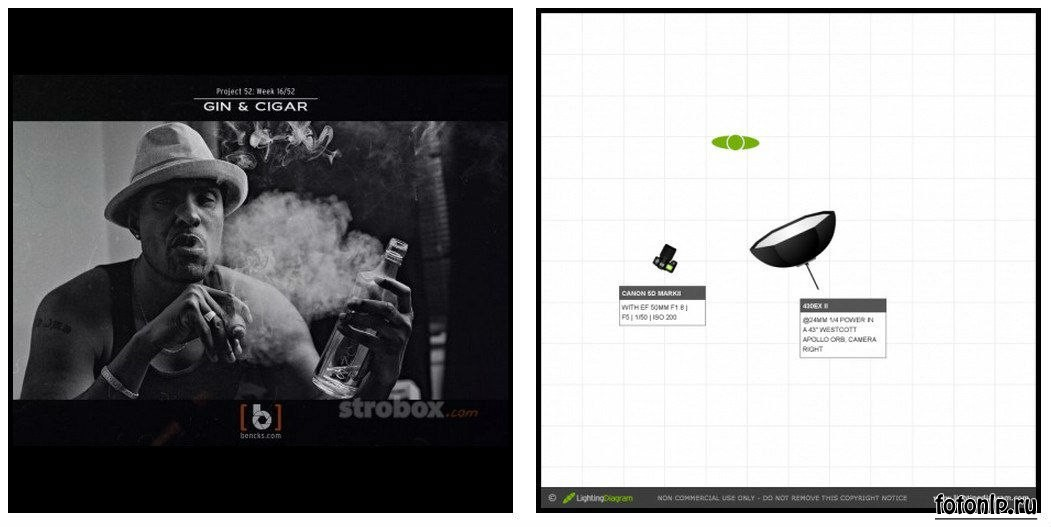 Схемы света для фотосессии в фотостудии - Фото №1121